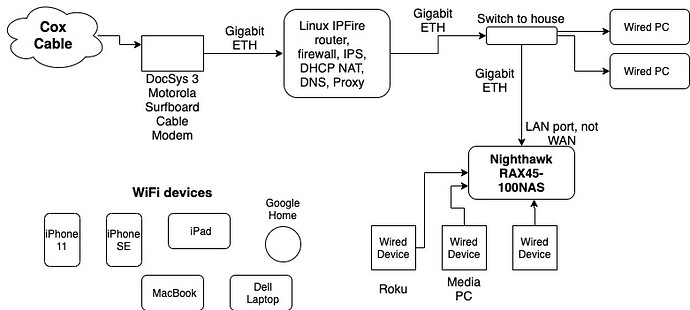 Home-Network_12-2020