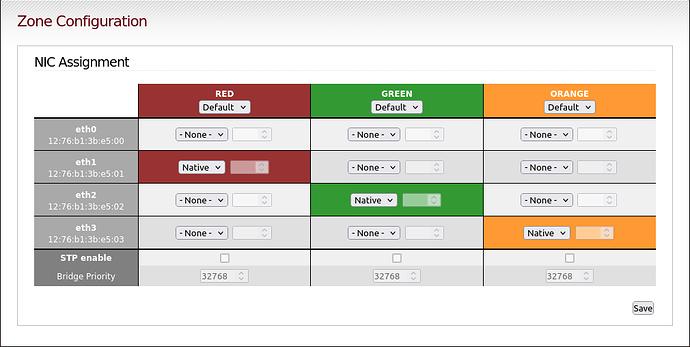 Screenshot 2021-07-19 at 16-37-18 ipfire localdomain - Zone Configuration