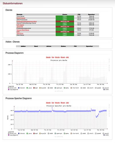Screenshot_20210208-230844 IPFire - Statusinformationen