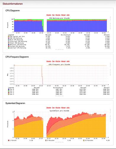 Screenshot_20210208-235325 IPFire - Statusinformationen