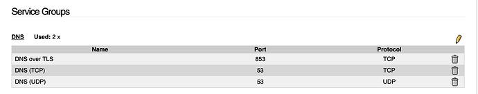 DNS Service Groups