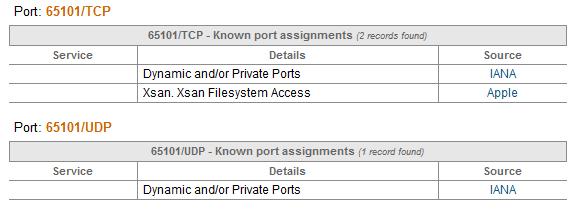 port65101-sresults